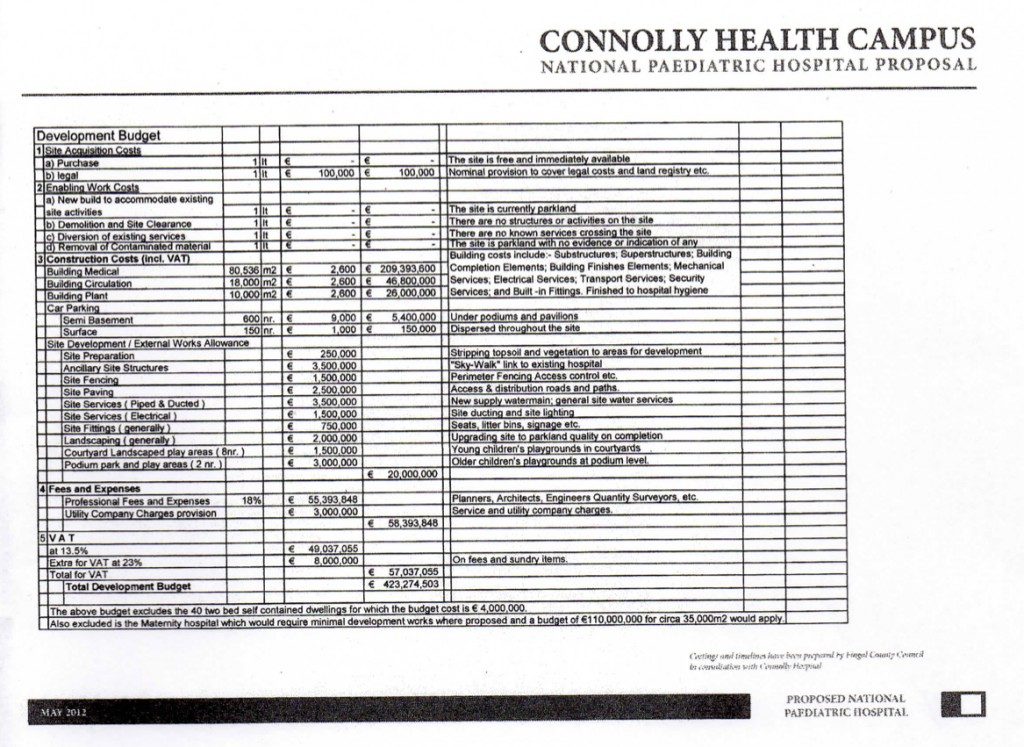 FOI-ConnollyHealthCampus